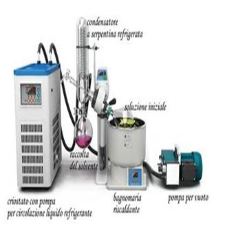 کاربرد پمپ وکیوم درتجهیزات آزمایشگاهی